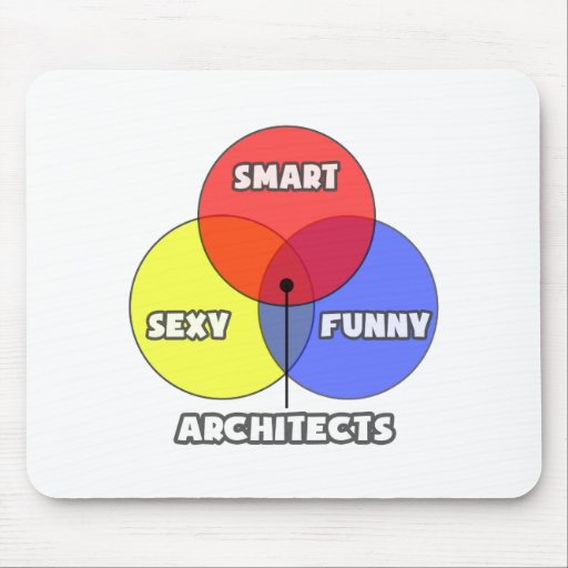 Venn Diagram .. Architects Mouse Pads
