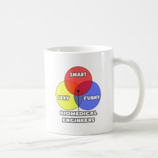 Venn Diagram .. Biomedical Engineers Coffee Mug