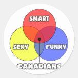 Venn Diagram .. Canadians Round Stickers