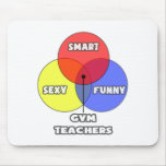 Venn Diagram .. Gym Teachers Mouse Mats