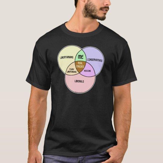 Venn Diagram Libertarian Conservative Liberal T-Shirt