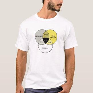 Venn diagram: Nerd / Geek / Dork / Dweeb T-Shirt