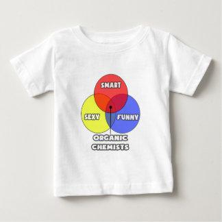 Venn Diagram .. Organic Chemists T-shirts