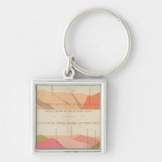 Vertical Cross Sections of the Lode, Sutro Tunnel Silver-Colored Square Key Ring