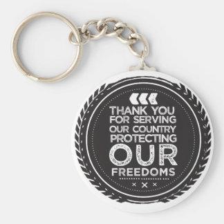 veteran keychains