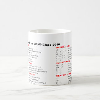 vi Commands for WSMS 2010 Basic White Mug