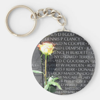 vietnam veterans memorial key chain