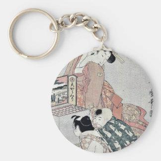 Viewing a peep box show by Kitagawa, Utamaro Ukiyo Key Chain