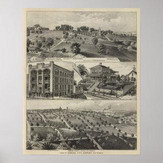 Views of Kansas City, Kansas Poster