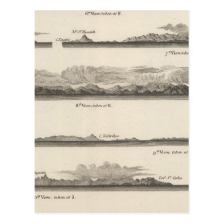 Views of the North West Coast of America 2 Postcard