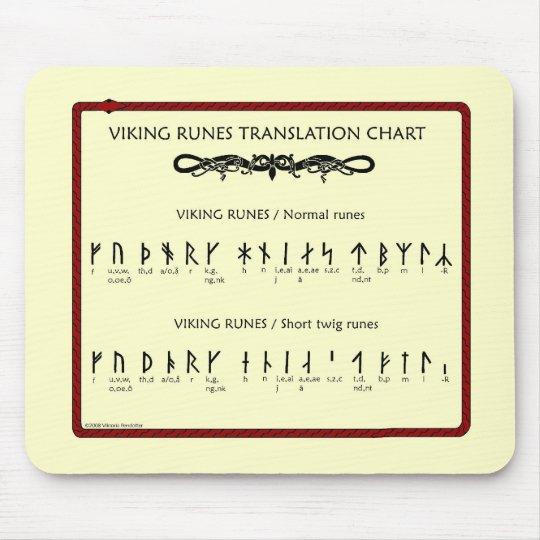 Viking Rune translation chart Mouse Mat