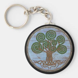 Viking Shield Keychain - Yggdrasil
