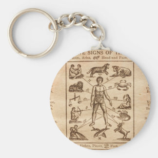 Vintage 12 Signs of the Zodiac Keychains