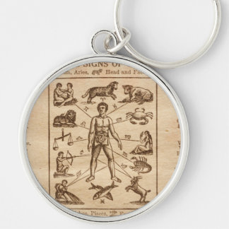Vintage 12 Signs of the Zodiac Silver-Colored Round Key Ring