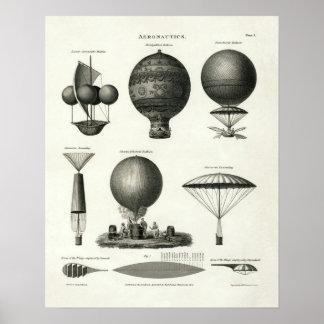 Vintage 1818 Aeronautics Poster