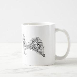 Vintage Anatomy Ear Drum Ear Canal Diagram Coffee Mug