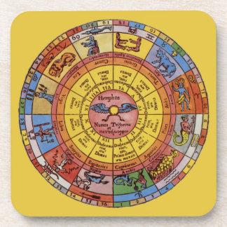 Vintage Antique Astrology, Celestial Zodiac Wheel Drink Coaster