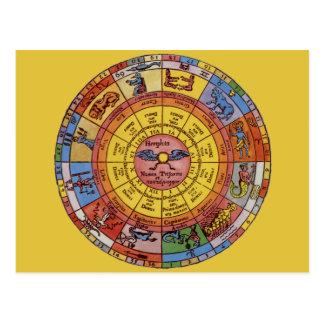 Vintage Antique Astrology, Celestial Zodiac Wheel Postcard