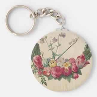Vintage Art Floral Wreath Key Chains