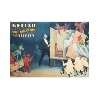 Vintage art poster reproduction canvas prints
