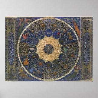 Vintage Astrology Rulers Horoscope Zodiac Poster