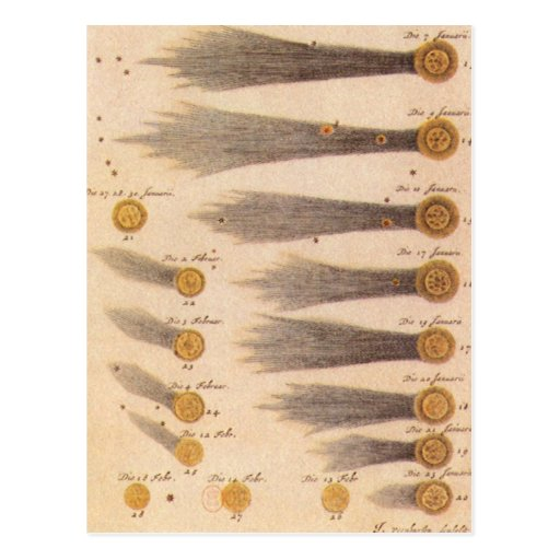 Vintage Astronomy, Antique Celestial Comets, 1667 Post Cards