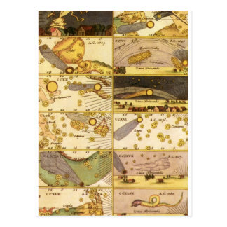 Vintage Astronomy, Antique Constellations Stars Postcard