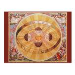 Vintage Astronomy, Antique Copernican Solar System