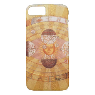Vintage Astronomy, Antique Copernican Solar System iPhone 8/7 Case