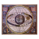 Vintage Astronomy, Antique Ptolemaic Solar System Posters