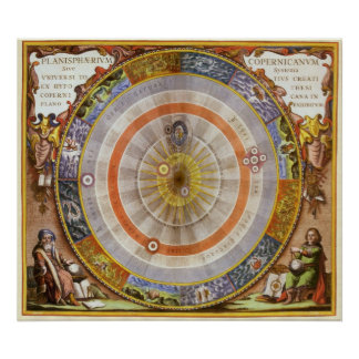 Vintage Astronomy Celestial Copernican Planisphere Poster