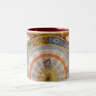 Vintage Astronomy Celestial Copernican Planisphere Two-Tone Coffee Mug