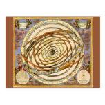 Vintage Astronomy Celestial Planet Planetary Orbit Postcard