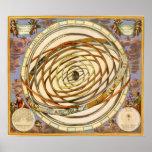 Vintage Astronomy Celestial Planet Planetary Orbit Poster
