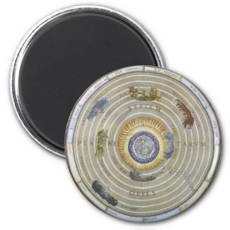 Vintage Astronomy Celestial Ptolemaic Planisphere 6 Cm Round Magnet