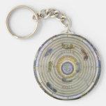 Vintage Astronomy Celestial Ptolemaic Planisphere Basic Round Button Key Ring