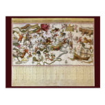Vintage Astronomy, Celestial Star Chart Map of Sky