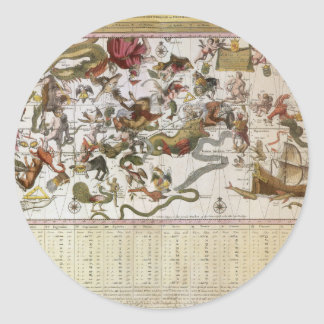 Vintage Astronomy, Celestial Star Chart Map of Sky Stickers