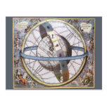Vintage Astronomy, Celestial Zodiac Planisphere