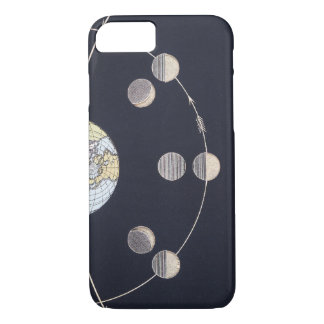 Vintage Astronomy, Phases of the Moon with Earth iPhone 8/7 Case