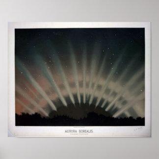 Vintage Aurora Borealis Poster