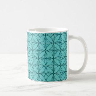 Vintage Dazzle Mug, Turquoise