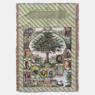 Vintage Family Tree Throw Blanket