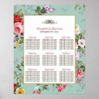 Vintage Floral Garden Botanical Wedding Poster