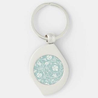 Vintage Floral Wallpaper Grape Pattern Key Ring