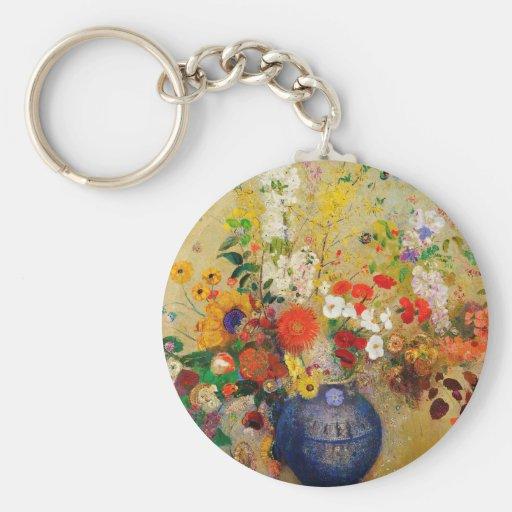 Vintage Flower Painting Keychain