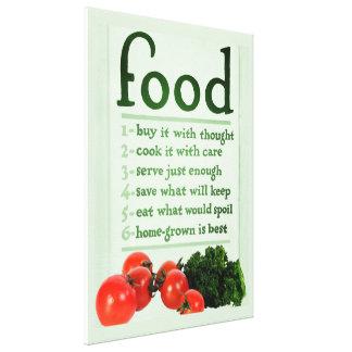 Vintage Food Poster Canvas Print