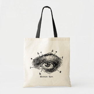 Vintage Human Eye Diagram Bags