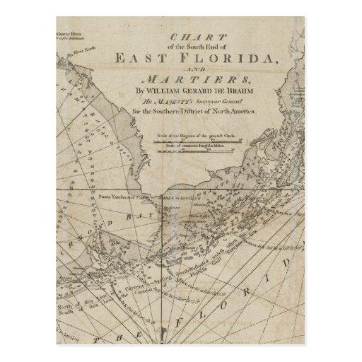 Vintage Map of The Florida Keys (1771) Postcards