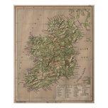 Vintage Physical Map of Ireland (1880) Poster